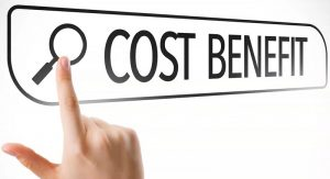 iso 27001 certification cost and benefits